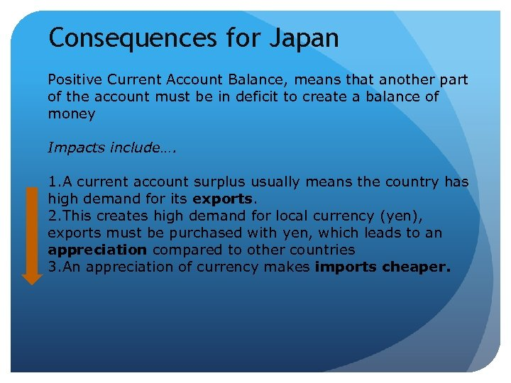 Consequences for Japan Positive Current Account Balance, means that another part of the account