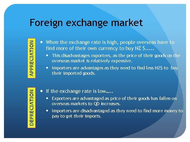 APPRECIATION When the exchange rate is high, people overseas have to find more of