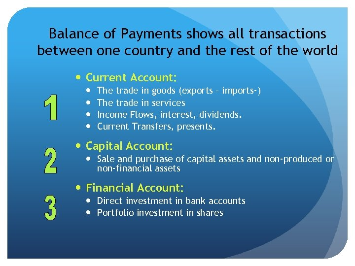 Balance of Payments shows all transactions between one country and the rest of the