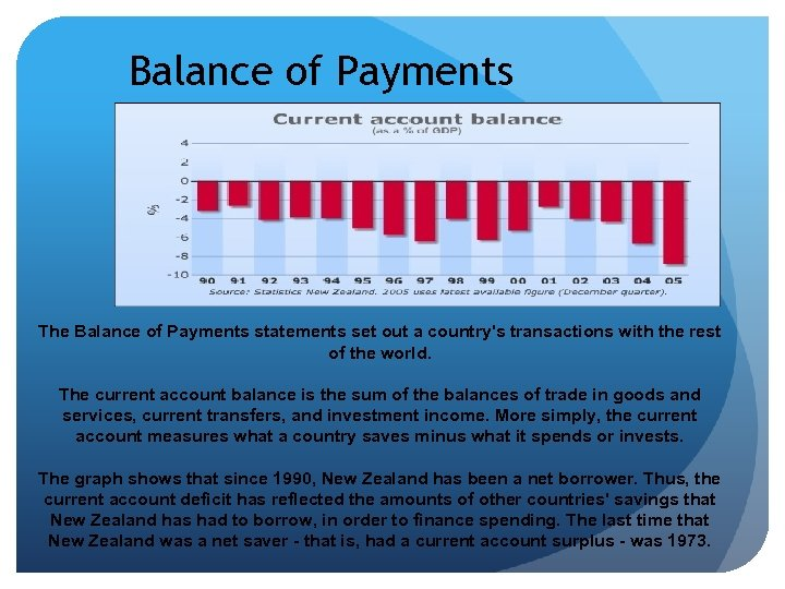 Balance of Payments The Balance of Payments statements set out a country's transactions with