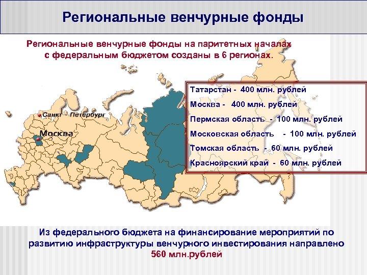 Региональные венчурные фонды на паритетных началах с федеральным бюджетом созданы в 6 регионах. Татарстан