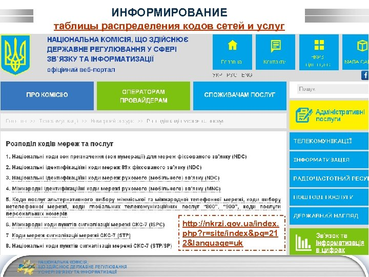 ИНФОРМИРОВАНИЕ таблицы распределения кодов сетей и услуг http: //nkrzi. gov. ua/index. php? r=site/index&pg=21 2&language=uk