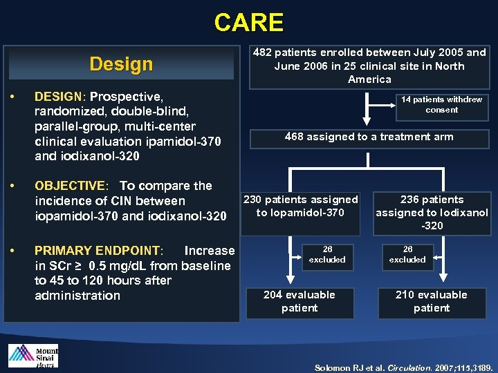 CARE Design • DESIGN: Prospective, randomized, double-blind, parallel-group, multi-center clinical evaluation ipamidol-370 and iodixanol-320