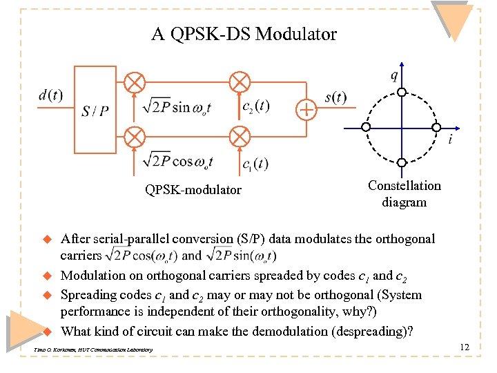 A QPSK-DS Modulator QPSK-modulator u u Constellation diagram After serial-parallel conversion (S/P) data modulates