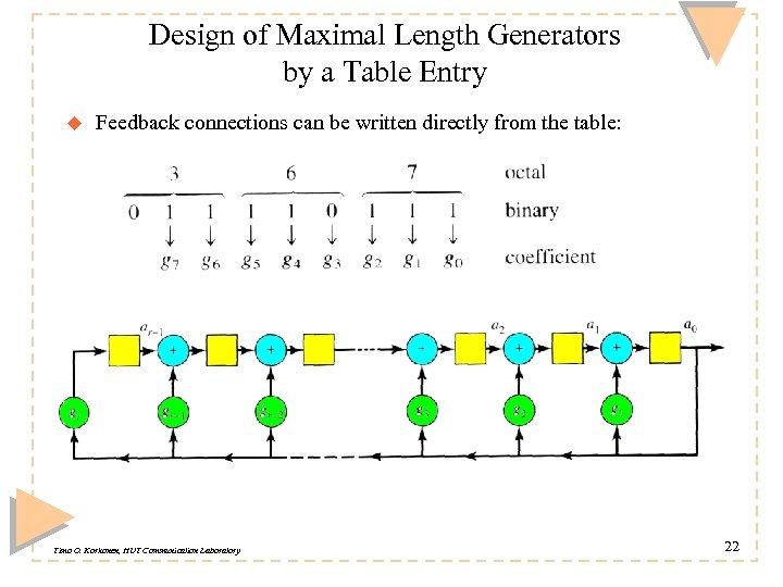 Design of Maximal Length Generators by a Table Entry u Feedback connections can be