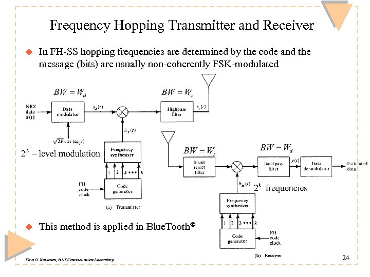 Frequency Hopping Transmitter and Receiver u In FH-SS hopping frequencies are determined by the