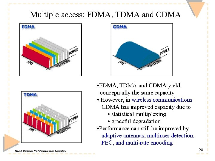 Multiple access: FDMA, TDMA and CDMA • FDMA, TDMA and CDMA yield conceptually the