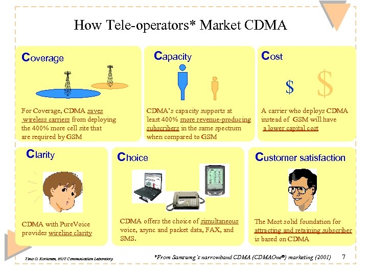 How Tele-operators* Market CDMA Capacity Coverage Cost $ For Coverage, CDMA saves wireless carriers