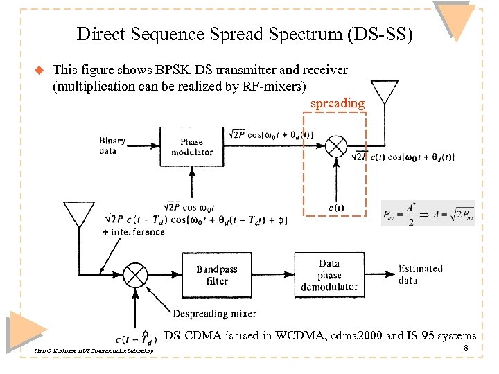 Direct Sequence Spread Spectrum (DS-SS) u This figure shows BPSK-DS transmitter and receiver (multiplication