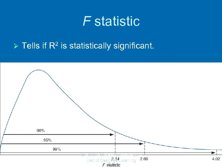 F statistic Ø Tells if R 2 is statistically significant. © 2009, 2006 South-Western,