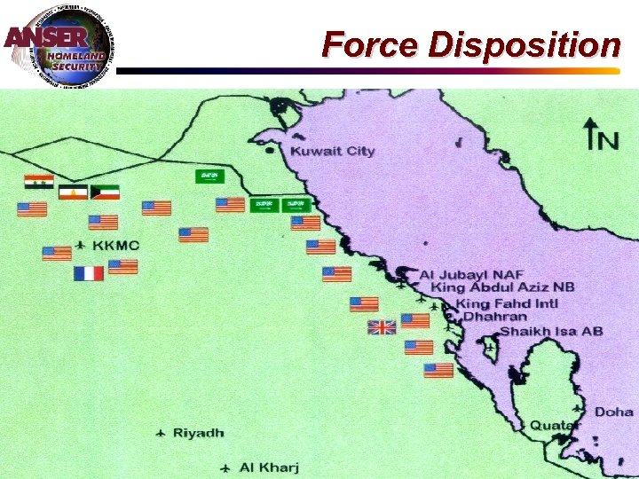 Force Disposition