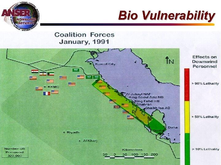 Bio Vulnerability