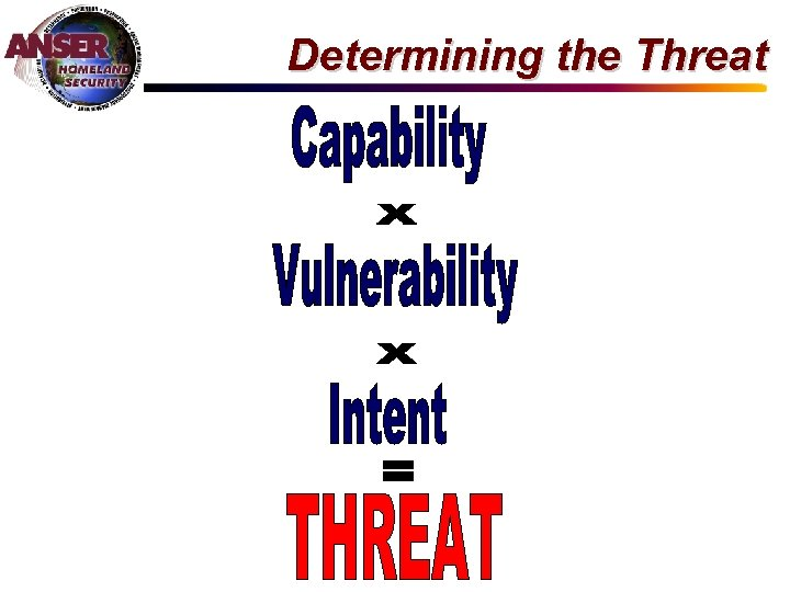 Determining the Threat