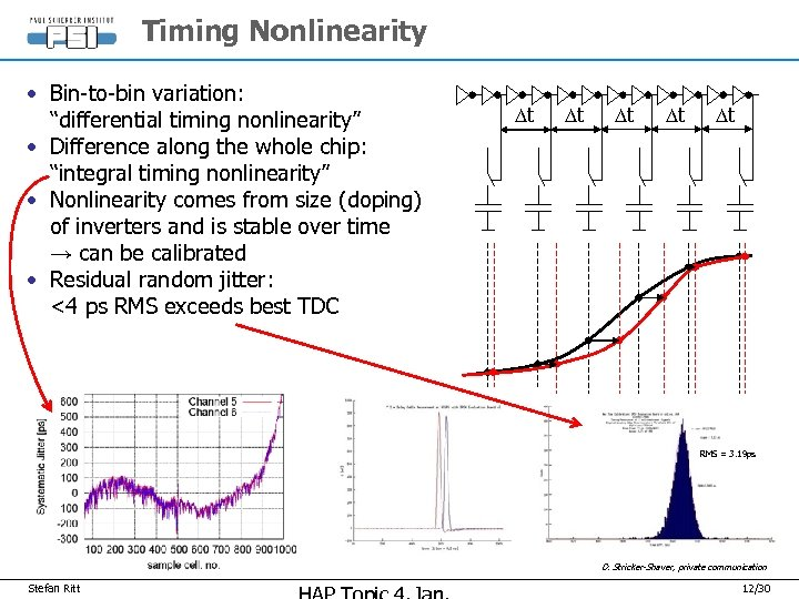 "Timing Nonlinearity • Bin-to-bin variation: ""differential timing nonlinearity"" • Difference along the whole chip:"