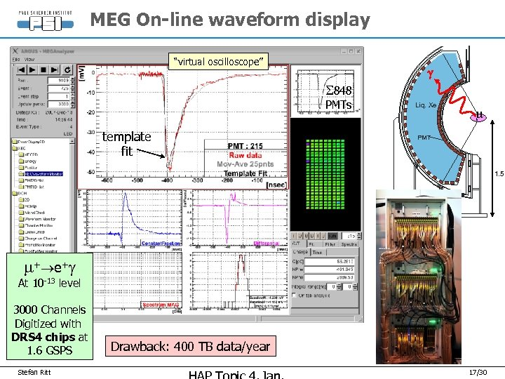 "MEG On-line waveform display ""virtual oscilloscope"" g S 848 PMTs template fit Liq. Xe"