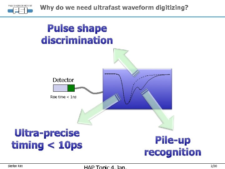 Why do we need ultrafast waveform digitizing? Pulse shape discrimination Detector Rise time <