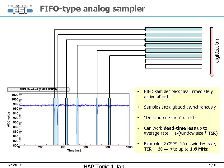 "digitization FIFO-type analog sampler • • Samples are digitized asynchronously • ""De-randomization"" of data"