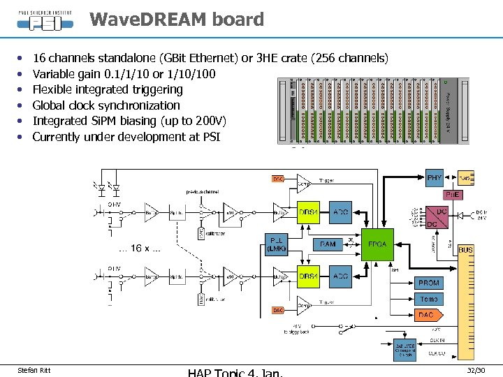 Wave. DREAM board • • • 16 channels standalone (GBit Ethernet) or 3 HE
