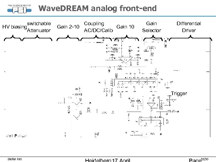 Wave. DREAM analog front-end switchable HV biasing Attenuator Gain 2 -10 Coupling Gain 10