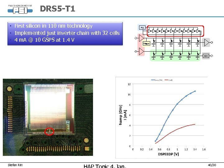 DRS 5 -T 1 • First silicon in 110 nm technology • Implemented just
