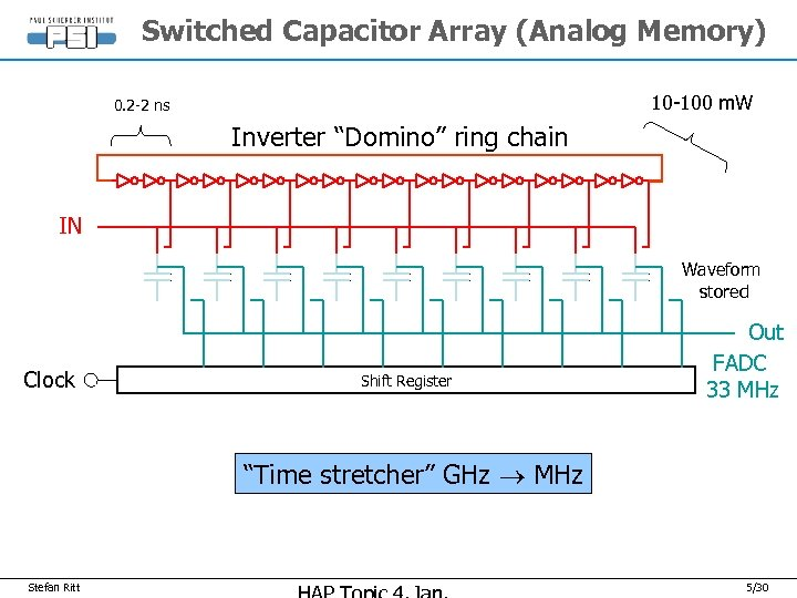 Switched Capacitor Array (Analog Memory) 10 -100 m. W 0. 2 -2 ns Inverter