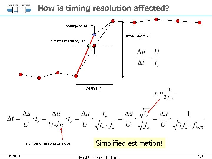 How is timing resolution affected? voltage noise Du signal height U timing uncertainty Dt