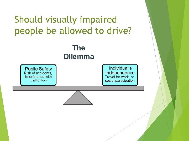 Should visually impaired people be allowed to drive? The Dilemma