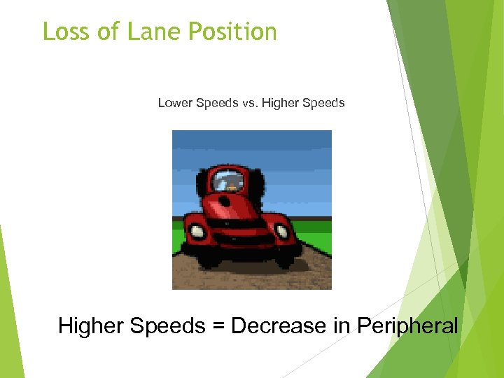 Loss of Lane Position Lower Speeds vs. Higher Speeds = Decrease in Peripheral