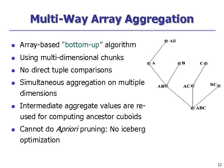 "Multi-Way Array Aggregation n Array-based ""bottom-up"" algorithm n Using multi-dimensional chunks n No direct"