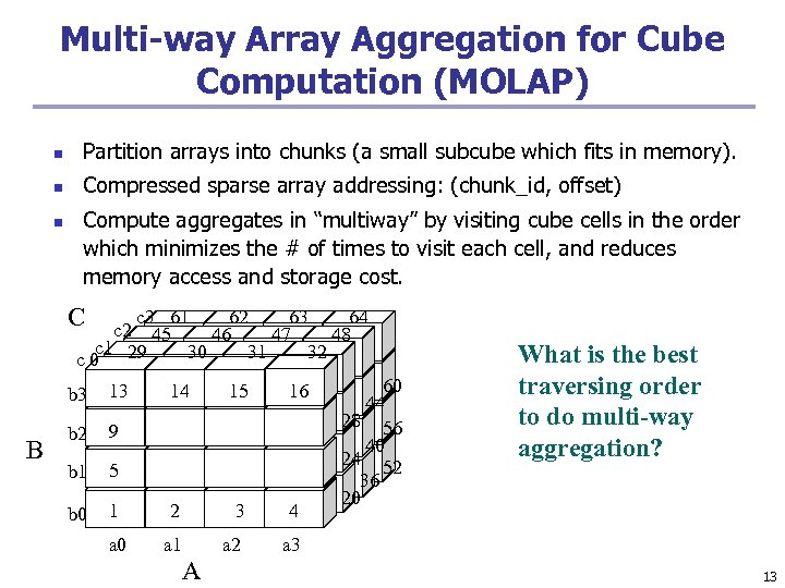 Multi-way Array Aggregation for Cube Computation (MOLAP) n Partition arrays into chunks (a small
