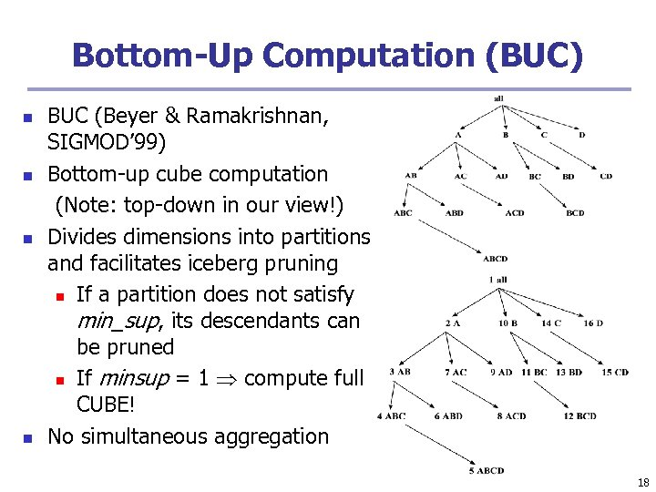 Bottom-Up Computation (BUC) n n BUC (Beyer & Ramakrishnan, SIGMOD' 99) Bottom-up cube computation