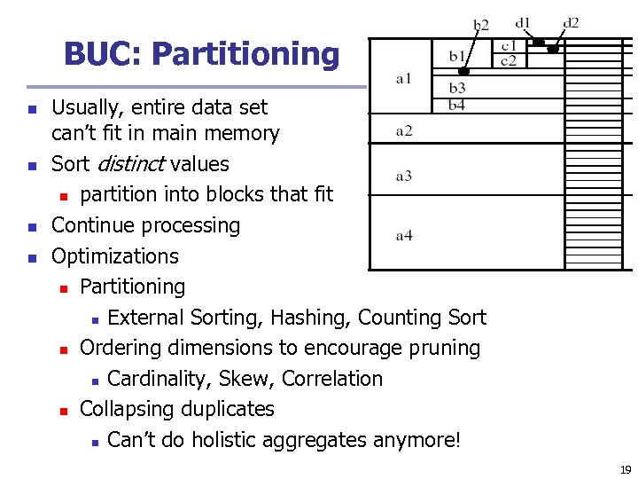BUC: Partitioning n n Usually, entire data set can't fit in main memory Sort