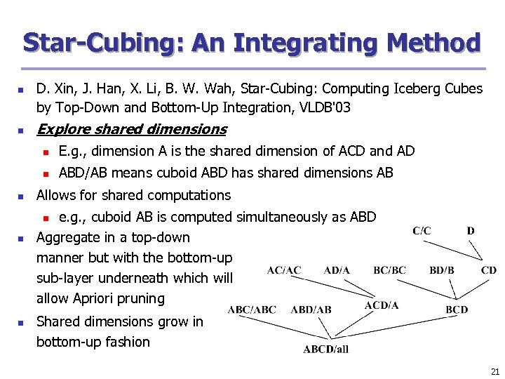 Star-Cubing: An Integrating Method n n D. Xin, J. Han, X. Li, B. W.