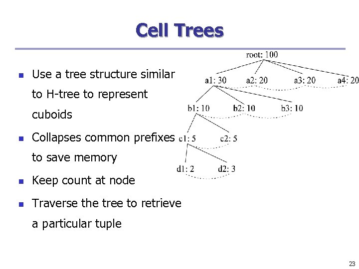 Cell Trees n Use a tree structure similar to H-tree to represent cuboids n
