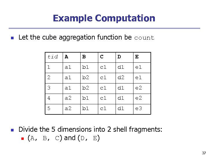 Example Computation n Let the cube aggregation function be count tid B C D