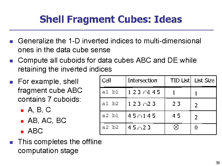 Shell Fragment Cubes: Ideas n n Generalize the 1 -D inverted indices to multi-dimensional