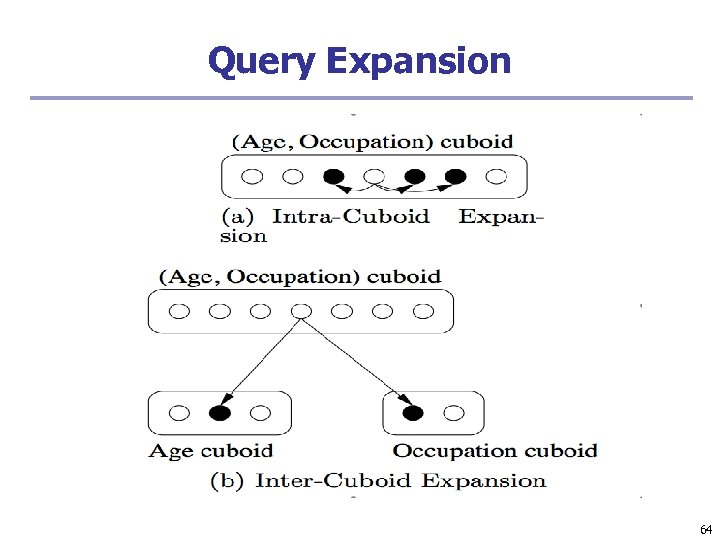 Query Expansion 64