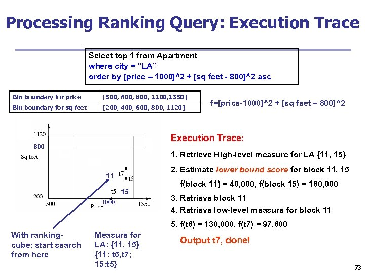 "Processing Ranking Query: Execution Trace Select top 1 from Apartment where city = ""LA"""