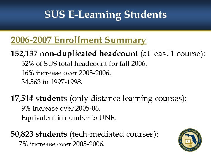SUS E-Learning Students 2006 -2007 Enrollment Summary 152, 137 non-duplicated headcount (at least 1