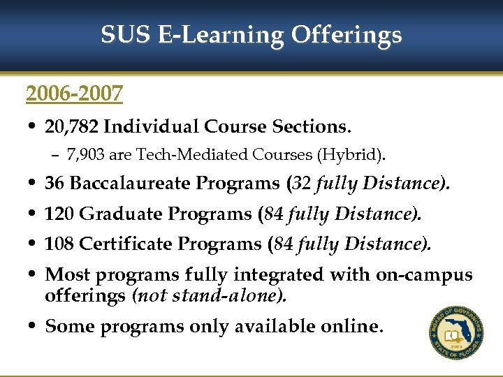 SUS E-Learning Offerings 2006 -2007 • 20, 782 Individual Course Sections. – 7, 903