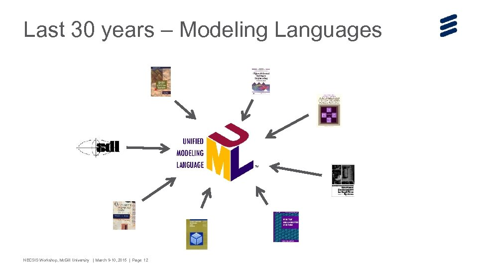 Last 30 years – Modeling Languages NECSIS Workshop, Mc. Gill University   March 9