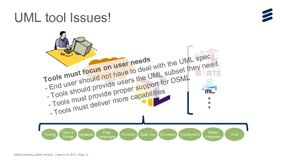 UML tool Issues! … s L spec d er nee l with the UM