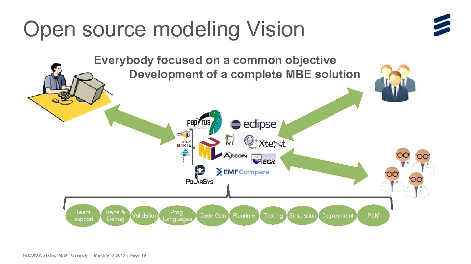 Open source modeling Vision … Everybody focused on a common objective Development of a
