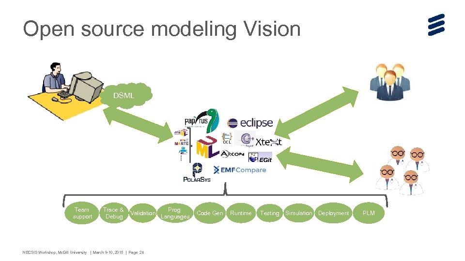 Open source modeling Vision … DSML Team support Trace & Debug Validation NECSIS Workshop,