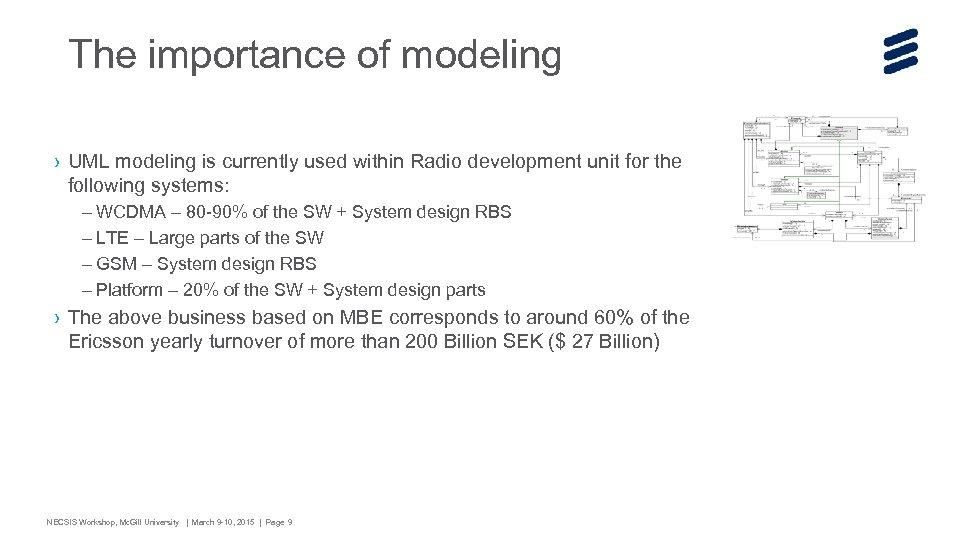 The importance of modeling › UML modeling is currently used within Radio development unit