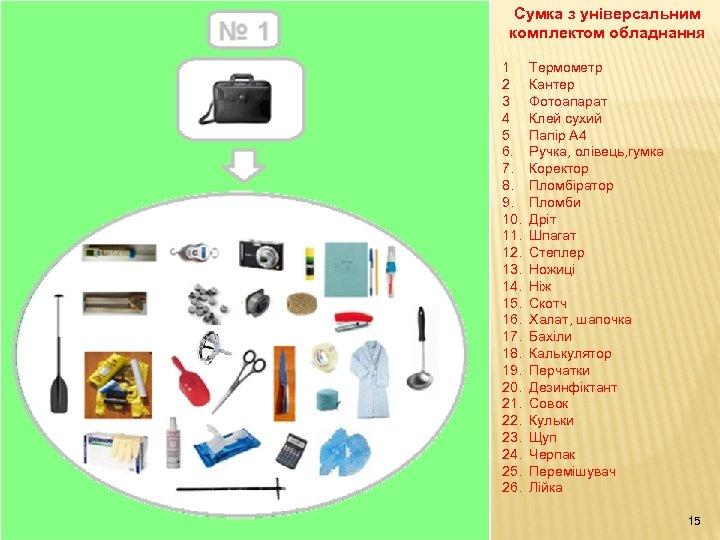 Сумка з універсальним комплектом обладнання 1 Термометр 2 Кантер 3 Фотоапарат 4 Клей сухий