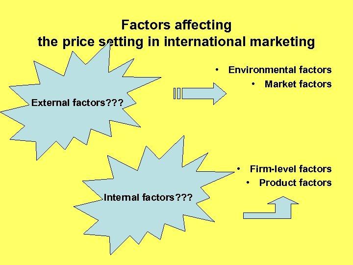 Factors affecting the price setting in international marketing • Environmental factors • Market factors