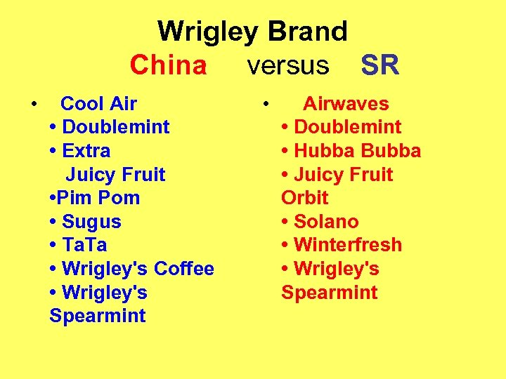 Wrigley Brand China versus SR • Cool Air • Doublemint • Extra Juicy Fruit