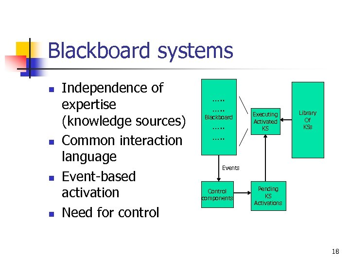 Blackboard systems n n Independence of expertise (knowledge sources) Common interaction language Event-based activation