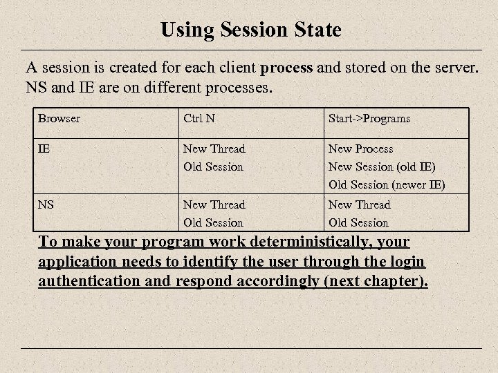 Using Session State A session is created for each client process and stored on